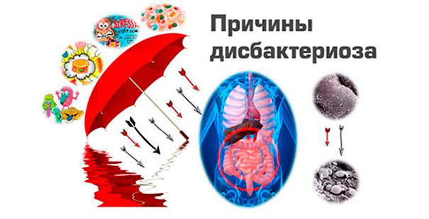 от дисбактериоза препараты недорогие но эффективные