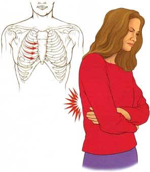 Как лечить невралгию при беременности