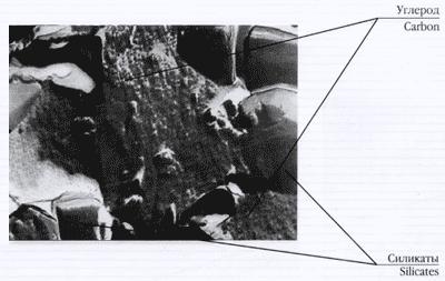 Структура шунгитовой породы