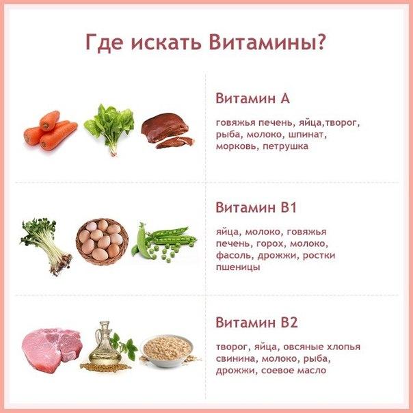 О важности витаминов для организма известно каждому, однако, не все знают, где именно искать тот или иной витамин. Давайте разбираться вместе.